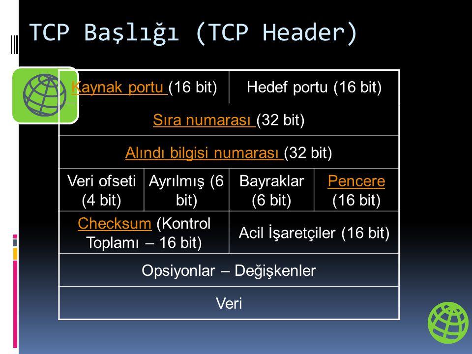TCP Başlığı (TCP Header) Kaynak portu Kaynak portu (16 bit)Hedef portu (16 bit) Sıra numarası Sıra numarası (32 bit) Alındı bilgisi numarası Alındı bilgisi numarası (32 bit) Veri ofseti (4 bit) Ayrılmış (6 bit) Bayraklar (6 bit) Pencere Pencere (16 bit) ChecksumChecksum (Kontrol Toplamı – 16 bit) Acil İşaretçiler (16 bit) Opsiyonlar – Değişkenler Veri