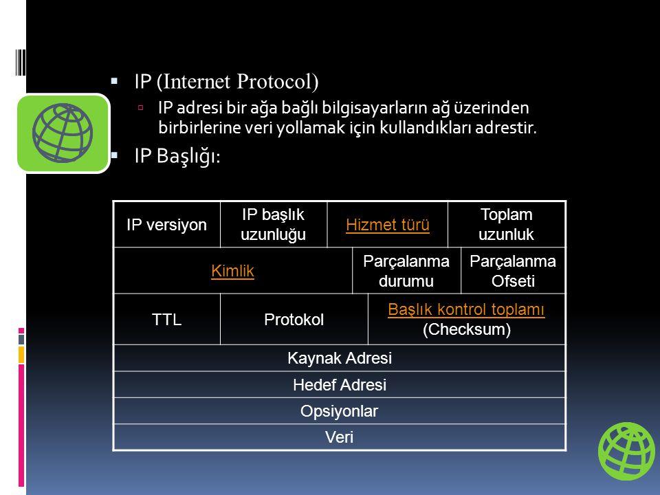  IP ( Internet Protocol)  IP adresi bir ağa bağlı bilgisayarların ağ üzerinden birbirlerine veri yollamak için kullandıkları adrestir.  IP Başlığı: