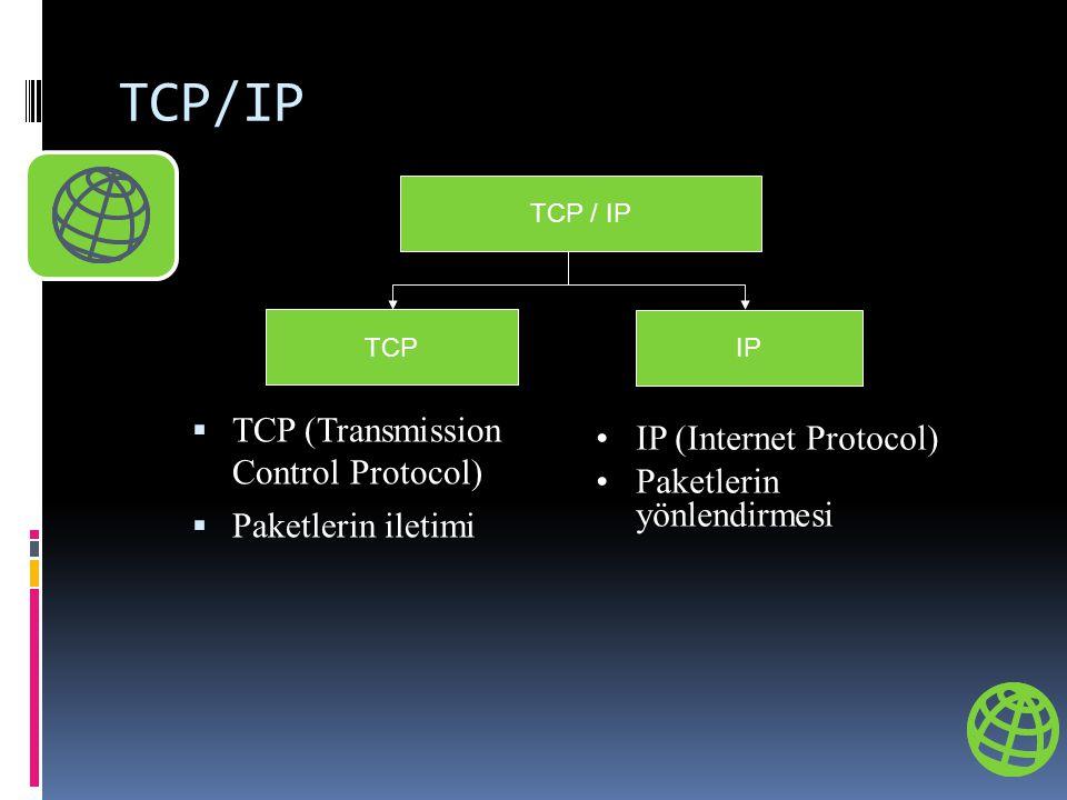 TCP/IP  TCP (Transmission Control Protocol)  Paketlerin iletimi TCP / IP IP TCP •IP (Internet Protocol) •Paketlerin yönlendirmesi