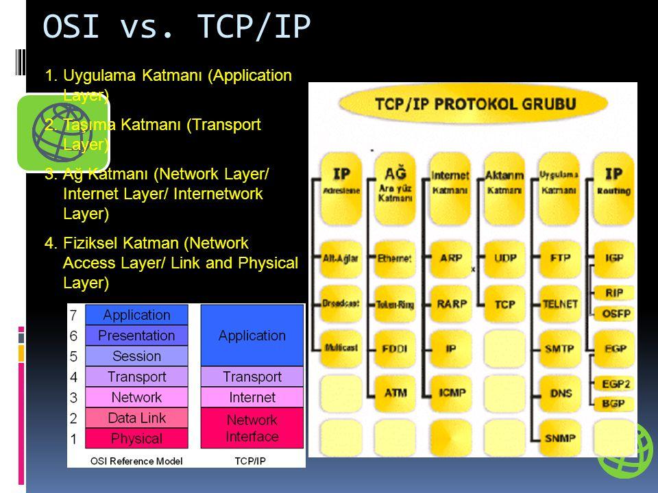 OSI vs. TCP/IP 1.Uygulama Katmanı (Application Layer) 2.Taşıma Katmanı (Transport Layer) 3.Ağ Katmanı (Network Layer/ Internet Layer/ Internetwork Lay