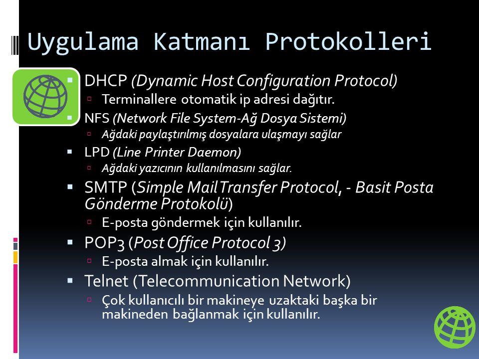 Uygulama Katmanı Protokolleri  DHCP (Dynamic Host Configuration Protocol)  Terminallere otomatik ip adresi dağıtır.