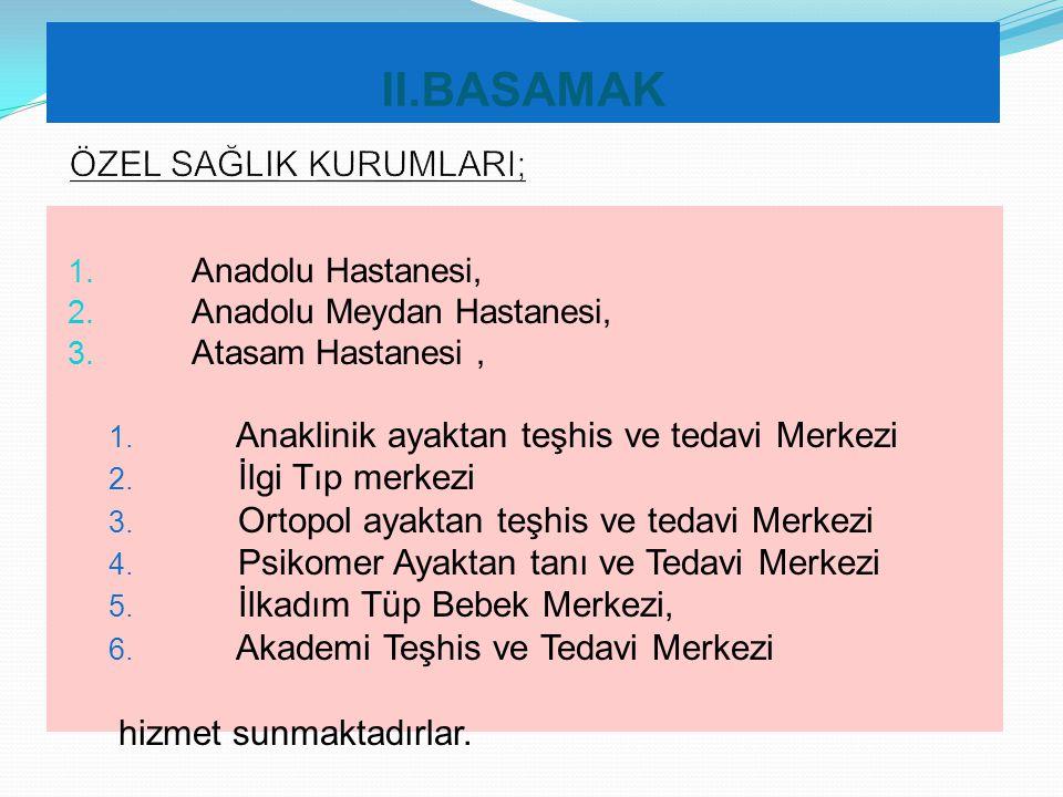 1. Anadolu Hastanesi, 2. Anadolu Meydan Hastanesi, 3. Atasam Hastanesi, 1. Anaklinik ayaktan teşhis ve tedavi Merkezi 2. İlgi Tıp merkezi 3. Ortopol a