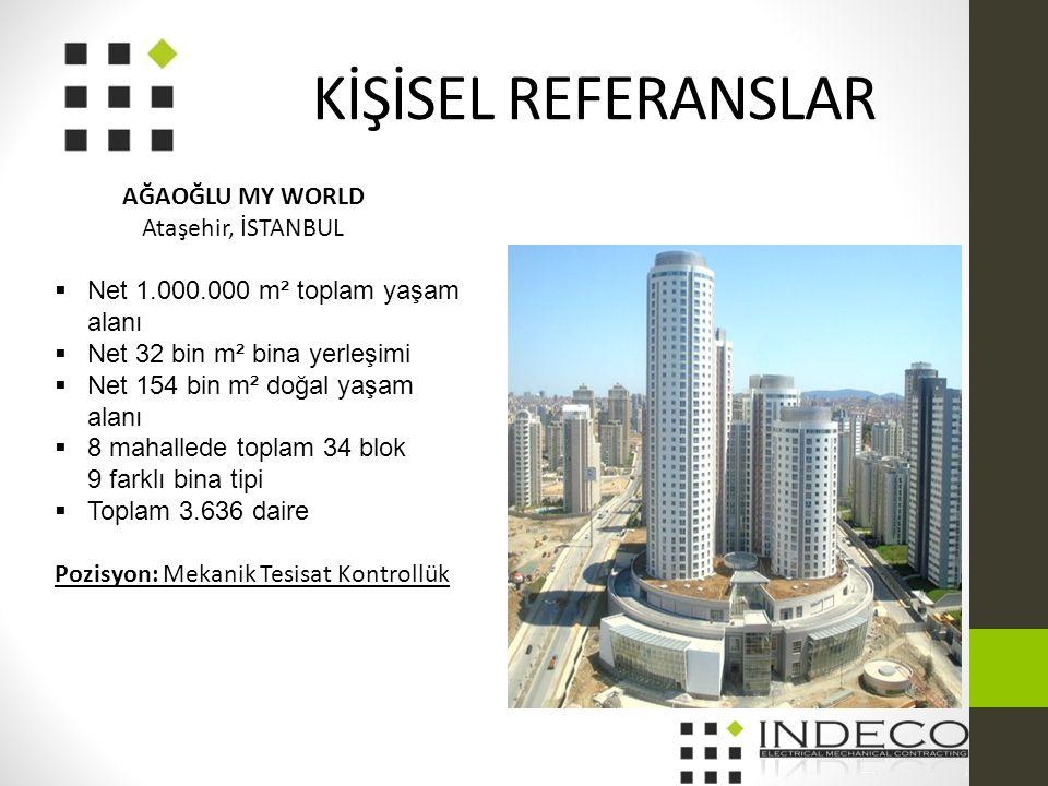 KİŞİSEL REFERANSLAR AĞAOĞLU MY WORLD Ataşehir, İSTANBUL  Net 1.000.000 m² toplam yaşam alanı  Net 32 bin m² bina yerleşimi  Net 154 bin m² doğal yaşam alanı  8 mahallede toplam 34 blok 9 farklı bina tipi  Toplam 3.636 daire Pozisyon: Mekanik Tesisat Kontrollük