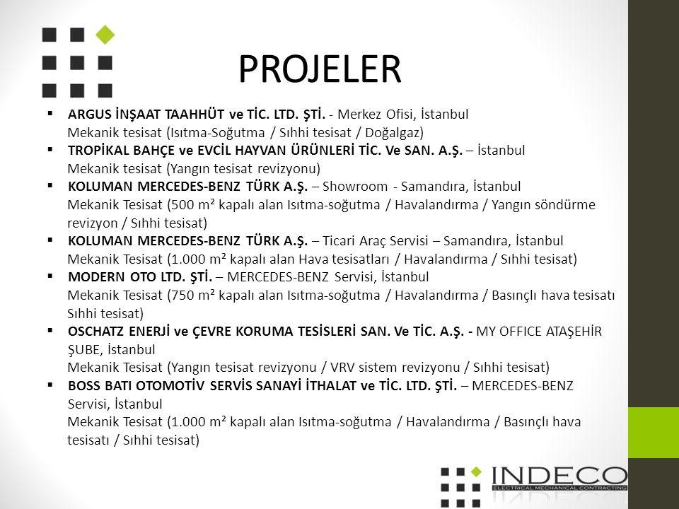 PROJELER  ARGUS İNŞAAT TAAHHÜT ve TİC.LTD. ŞTİ.