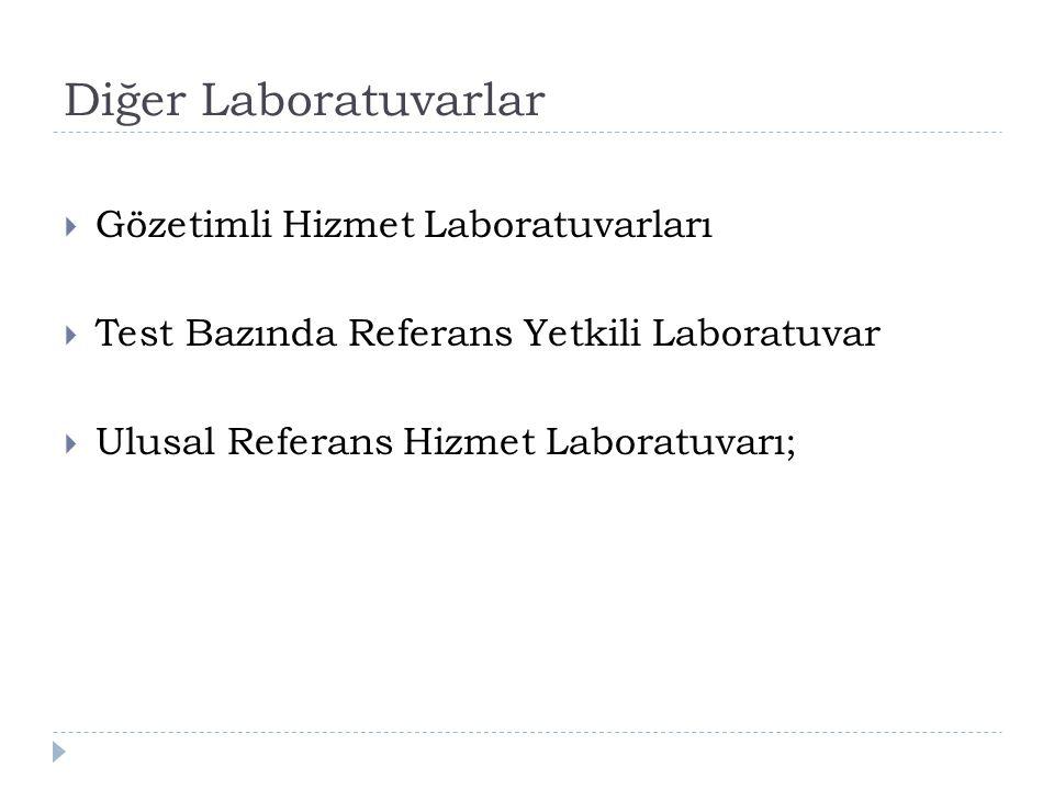 Diğer Laboratuvarlar  Gözetimli Hizmet Laboratuvarları  Test Bazında Referans Yetkili Laboratuvar  Ulusal Referans Hizmet Laboratuvarı;