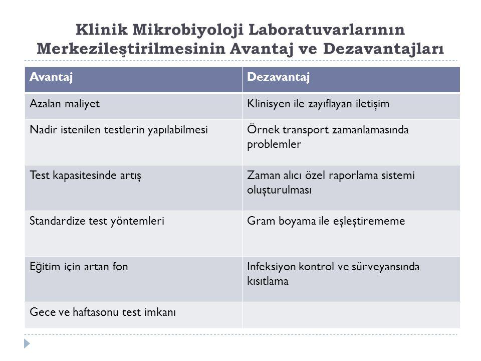 Klinik Mikrobiyoloji Laboratuvarlarının Merkezileştirilmesinin Avantaj ve Dezavantajları AvantajDezavantaj Azalan maliyetKlinisyen ile zayıflayan ilet