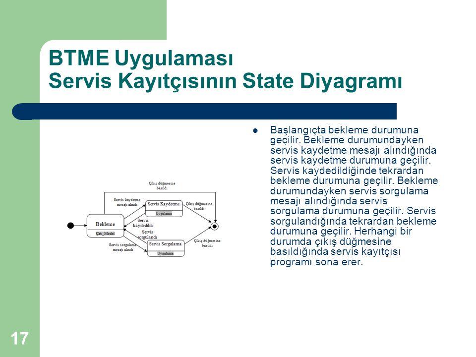 17 BTME Uygulaması Servis Kayıtçısının State Diyagramı  Başlangıçta bekleme durumuna geçilir. Bekleme durumundayken servis kaydetme mesajı alındığınd