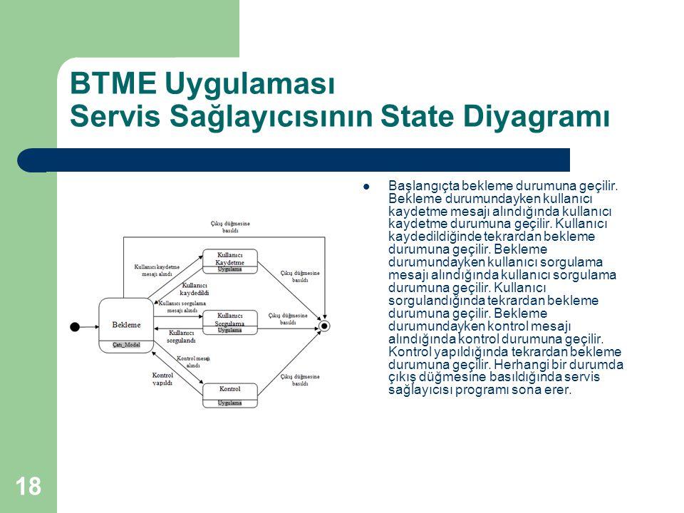 18 BTME Uygulaması Servis Sağlayıcısının State Diyagramı  Başlangıçta bekleme durumuna geçilir. Bekleme durumundayken kullanıcı kaydetme mesajı alınd