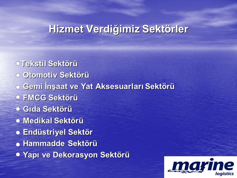Hizmet Verdiğimiz Sektörler Tekstil Sektörü Tekstil Sektörü Otomotiv Sektörü Otomotiv Sektörü Gemi İnşaat ve Yat Aksesuarları Sektörü Gemi İnşaat ve Y
