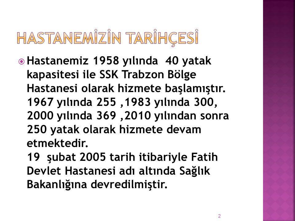  Hastanemiz 1958 yılında 40 yatak kapasitesi ile SSK Trabzon Bölge Hastanesi olarak hizmete başlamıştır. 1967 yılında 255,1983 yılında 300, 2000 yılı