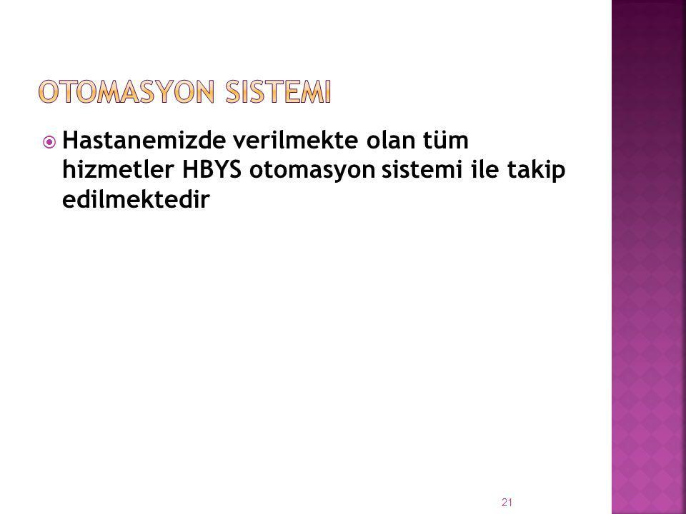  Hastanemizde verilmekte olan tüm hizmetler HBYS otomasyon sistemi ile takip edilmektedir 21