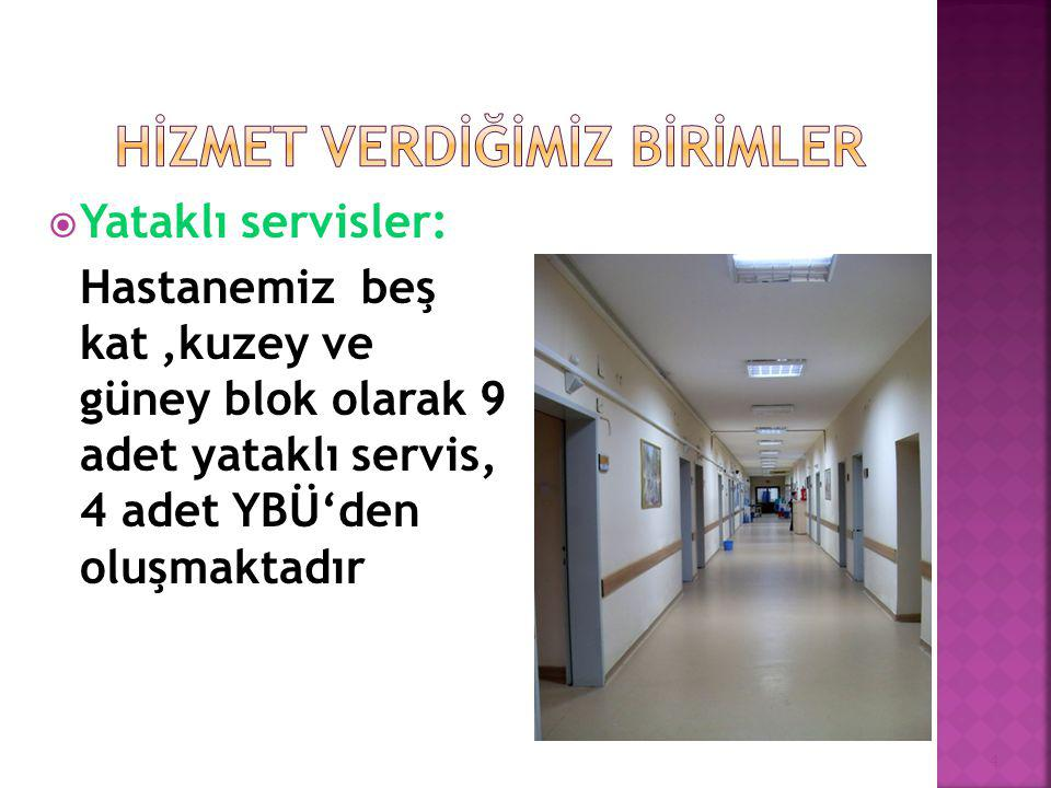  Yataklı servisler: Hastanemiz beş kat,kuzey ve güney blok olarak 9 adet yataklı servis, 4 adet YBÜ'den oluşmaktadır 4