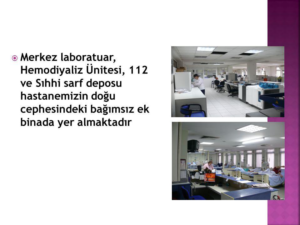  Otomasyon  Güvenlik  Çamaşırhane  Mutfak  Tıbbi sekreterlik  MR, Tomografi, Kemik dansitometre hizmetleri satın alma yöntemi ile yürütülmektedir.