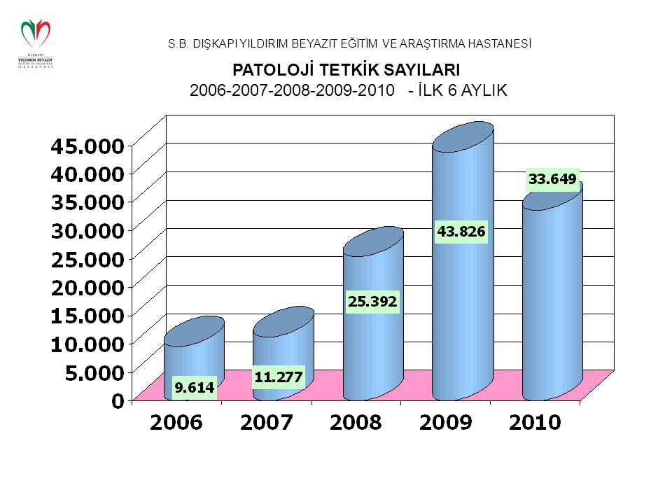 S.B. DIŞKAPI YILDIRIM BEYAZIT EĞİTİM VE ARAŞTIRMA HASTANESİ PATOLOJİ TETKİK SAYILARI 2006-2007-2008-2009-2010 - İLK 6 AYLIK
