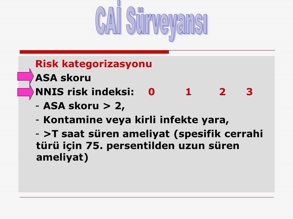 Risk kategorizasyonu ASA skoru NNIS risk indeksi: 0 1 2 3 - ASA skoru > 2, - Kontamine veya kirli infekte yara, - >T saat süren ameliyat (spesifik cer