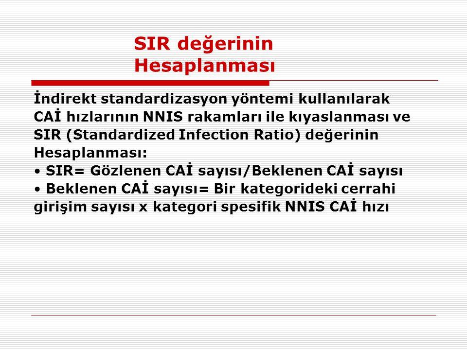 SIR değerinin Hesaplanması İndirekt standardizasyon yöntemi kullanılarak CAİ hızlarının NNIS rakamları ile kıyaslanması ve SIR (Standardized Infection