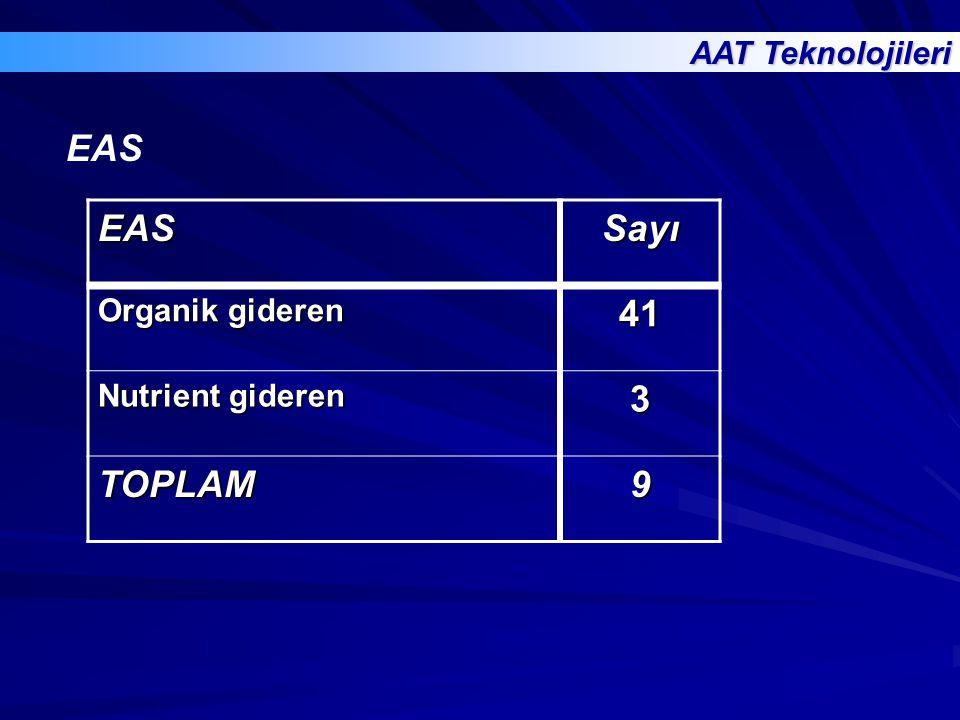 AAT Teknolojileri EASSayı Organik gideren 41 Nutrient gideren 3 TOPLAM9 EAS