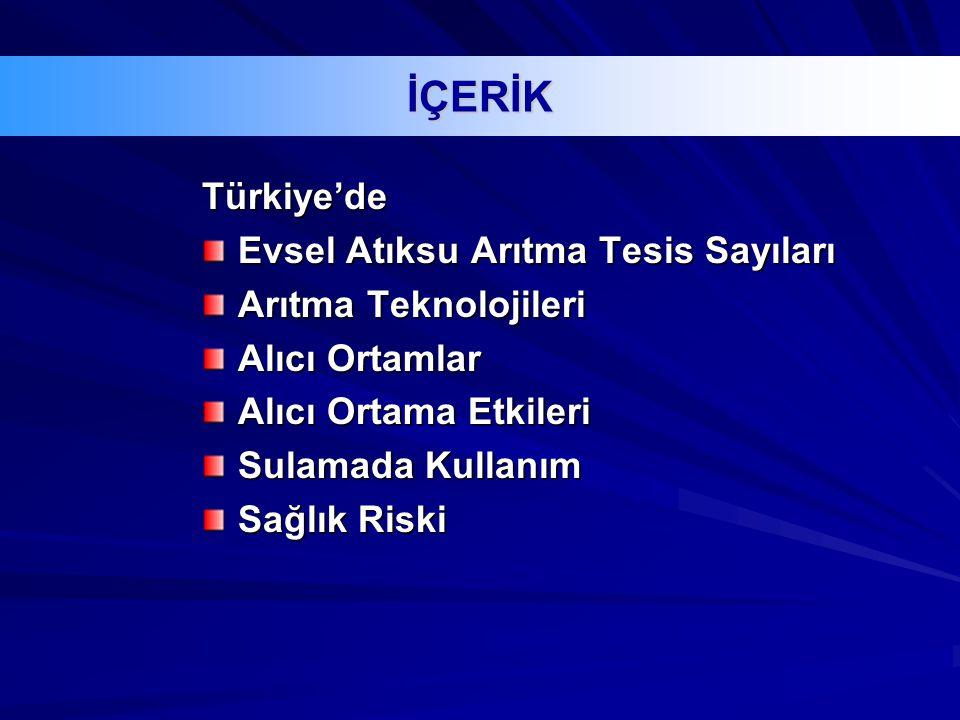 Türkiye'de Evsel Atıksu Arıtma Tesis Sayıları Arıtma Teknolojileri Alıcı Ortamlar Alıcı Ortama Etkileri Sulamada Kullanım Sağlık Riski İÇERİK