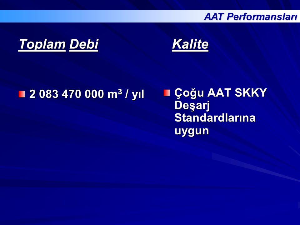 Toplam Debi Kalite 2 083 470 000 m 3 / yıl Çoğu AAT SKKY Deşarj Standardlarına uygun AAT Performansları
