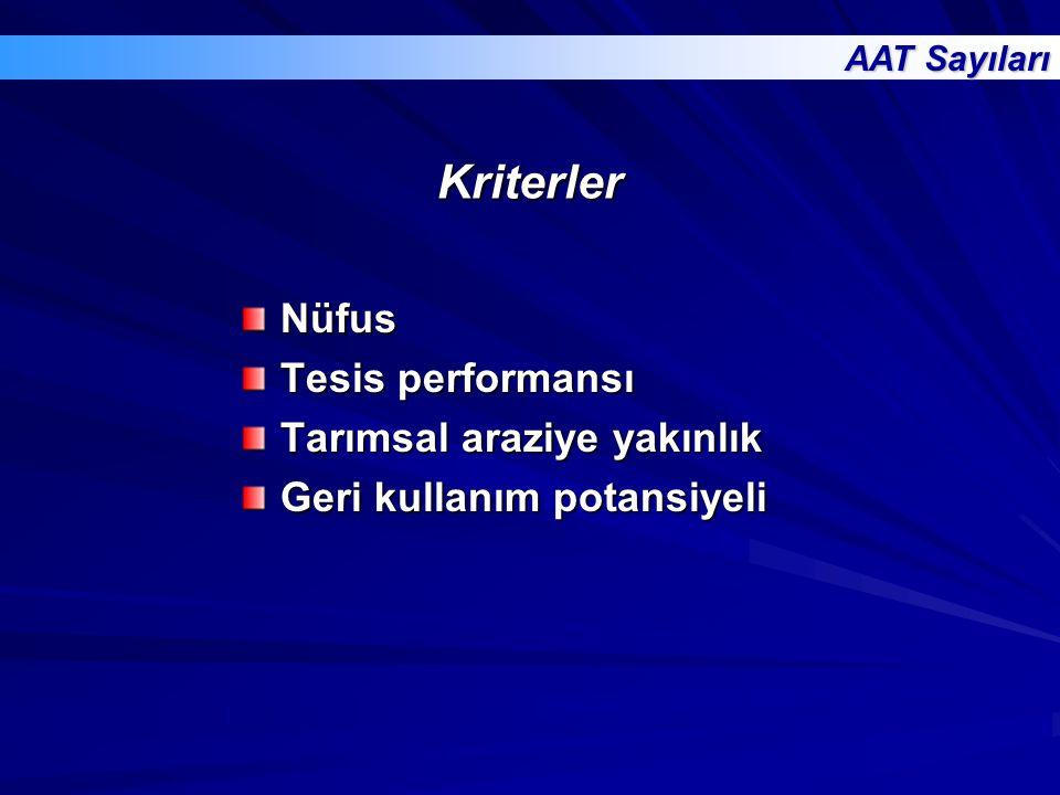 Yöntem DİE Belediyeler kanalizasyon ve atıksu istatistik envanteri (1999-2003).