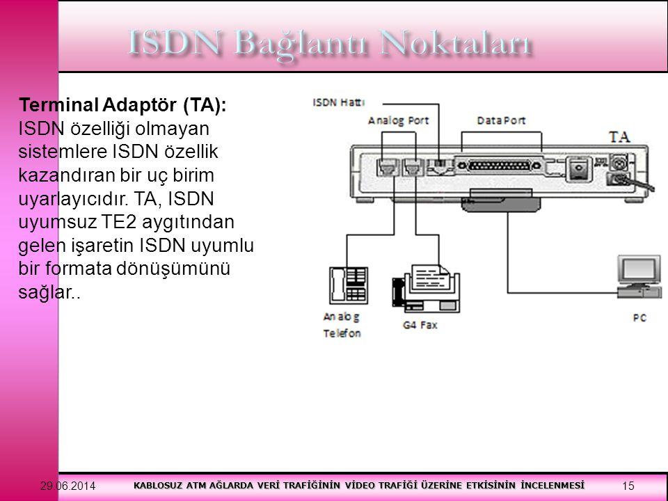 KABLOSUZ ATM AĞLARDA VERİ TRAFİĞİNİN VİDEO TRAFİĞİ ÜZERİNE ETKİSİNİN İNCELENMESİ 29.06.201415 Terminal Adaptör (TA): ISDN özelliği olmayan sistemlere