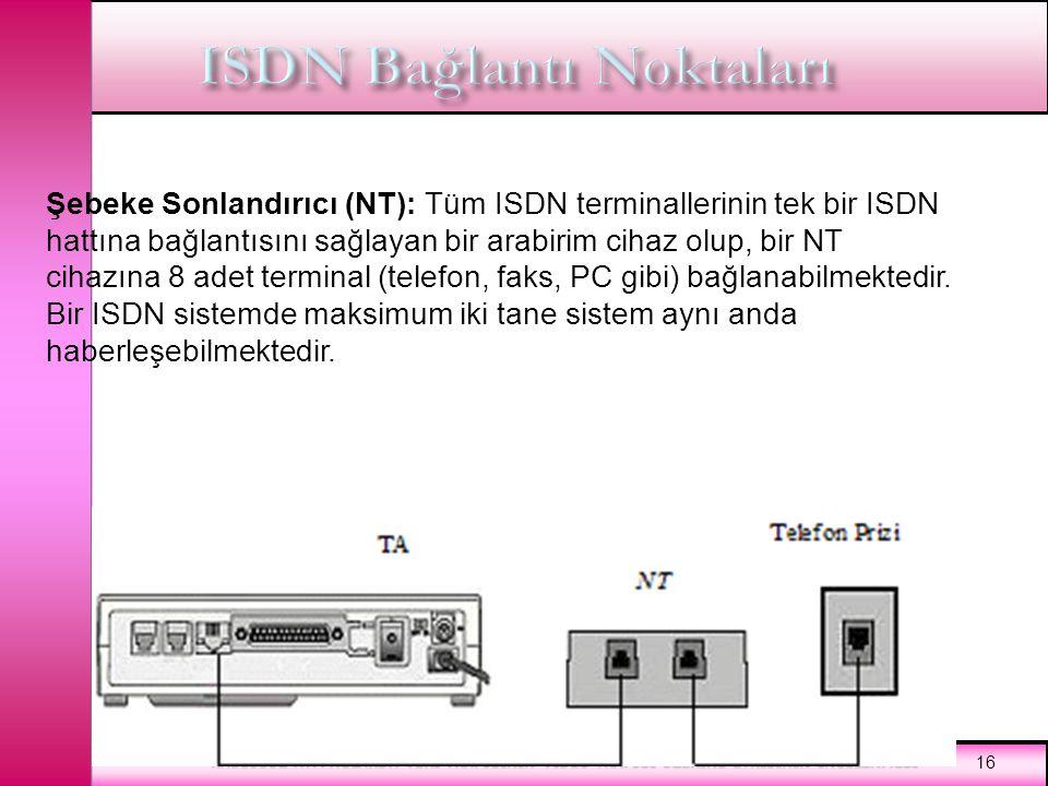 KABLOSUZ ATM AĞLARDA VERİ TRAFİĞİNİN VİDEO TRAFİĞİ ÜZERİNE ETKİSİNİN İNCELENMESİ 16 Şebeke Sonlandırıcı (NT): Tüm ISDN terminallerinin tek bir ISDN ha