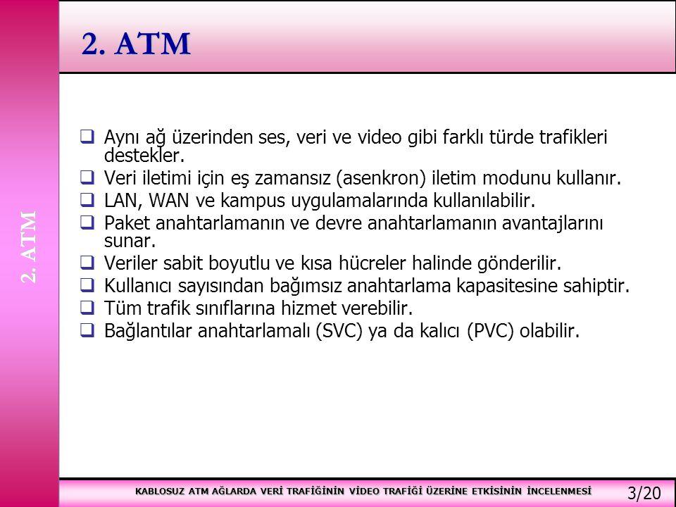 KABLOSUZ ATM AĞLARDA VERİ TRAFİĞİNİN VİDEO TRAFİĞİ ÜZERİNE ETKİSİNİN İNCELENMESİ 2.1.