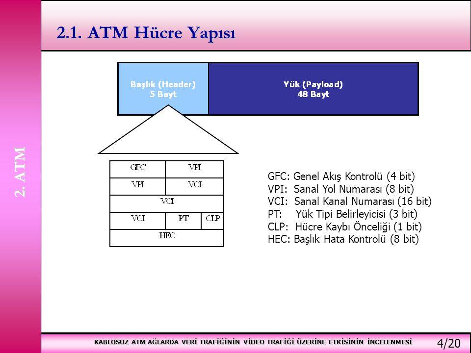 KABLOSUZ ATM AĞLARDA VERİ TRAFİĞİNİN VİDEO TRAFİĞİ ÜZERİNE ETKİSİNİN İNCELENMESİ 2.1. ATM Hücre Yapısı GFC: Genel Akış Kontrolü (4 bit) VPI: Sanal Yol