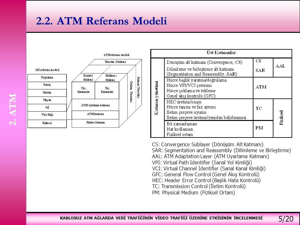 KABLOSUZ ATM AĞLARDA VERİ TRAFİĞİNİN VİDEO TRAFİĞİ ÜZERİNE ETKİSİNİN İNCELENMESİ 2.2. ATM Referans Modeli CS: Convergence Sublayer (Dönüşüm Alt Katman