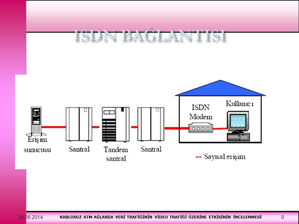 KABLOSUZ ATM AĞLARDA VERİ TRAFİĞİNİN VİDEO TRAFİĞİ ÜZERİNE ETKİSİNİN İNCELENMESİ  Telefon kablolaması üzerinden tek hat ile  ses,  gorüntü ve  verinin  sayısal formatta iletilmesi için kullanılır.