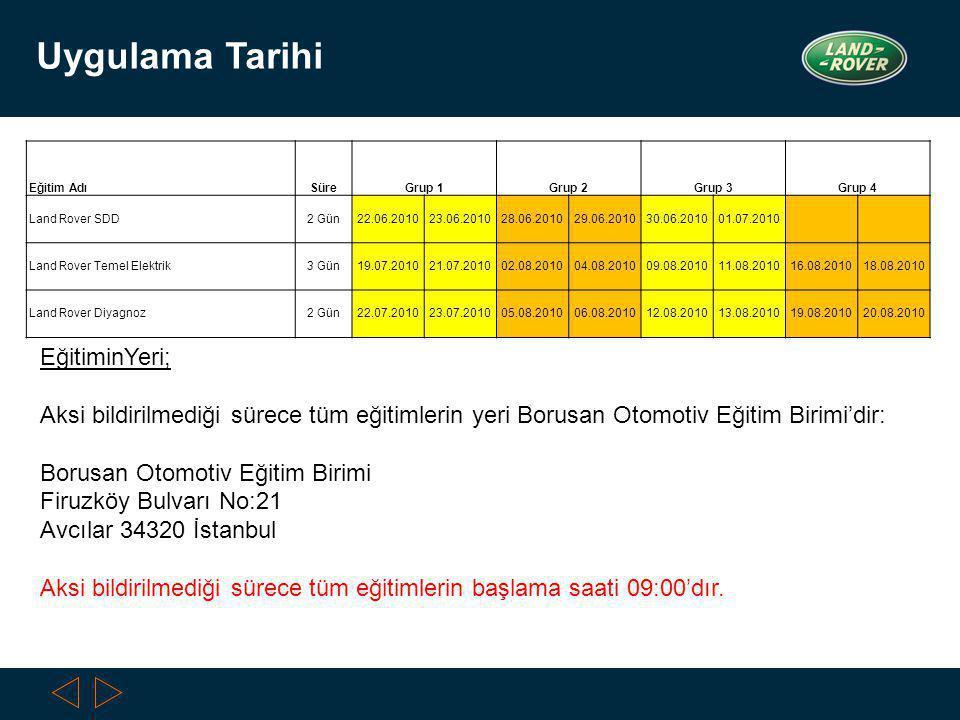 6/29/2014 Slide 3 Uygulama Tarihi EğitiminYeri; Aksi bildirilmediği sürece tüm eğitimlerin yeri Borusan Otomotiv Eğitim Birimi'dir: Borusan Otomotiv Eğitim Birimi Firuzköy Bulvarı No:21 Avcılar 34320 İstanbul Aksi bildirilmediği sürece tüm eğitimlerin başlama saati 09:00'dır.