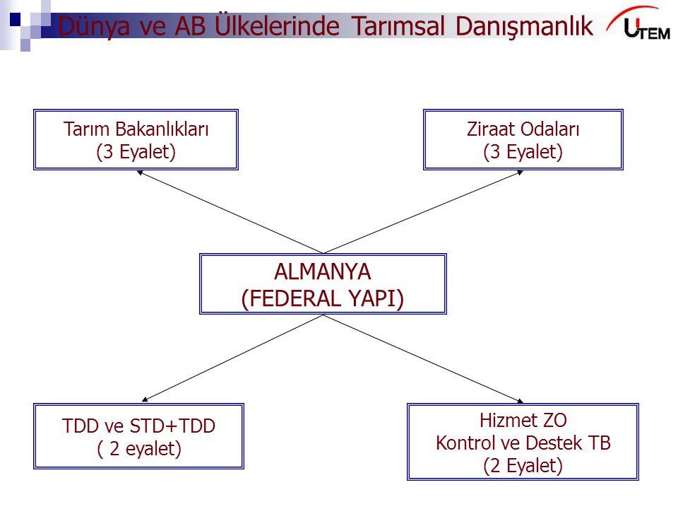 Dünya ve AB Ülkelerinde Tarımsal Danışmanlık ALMANYA (FEDERAL YAPI) Hizmet ZO Kontrol ve Destek TB (2 Eyalet) Ziraat Odaları (3 Eyalet) TDD ve STD+TDD