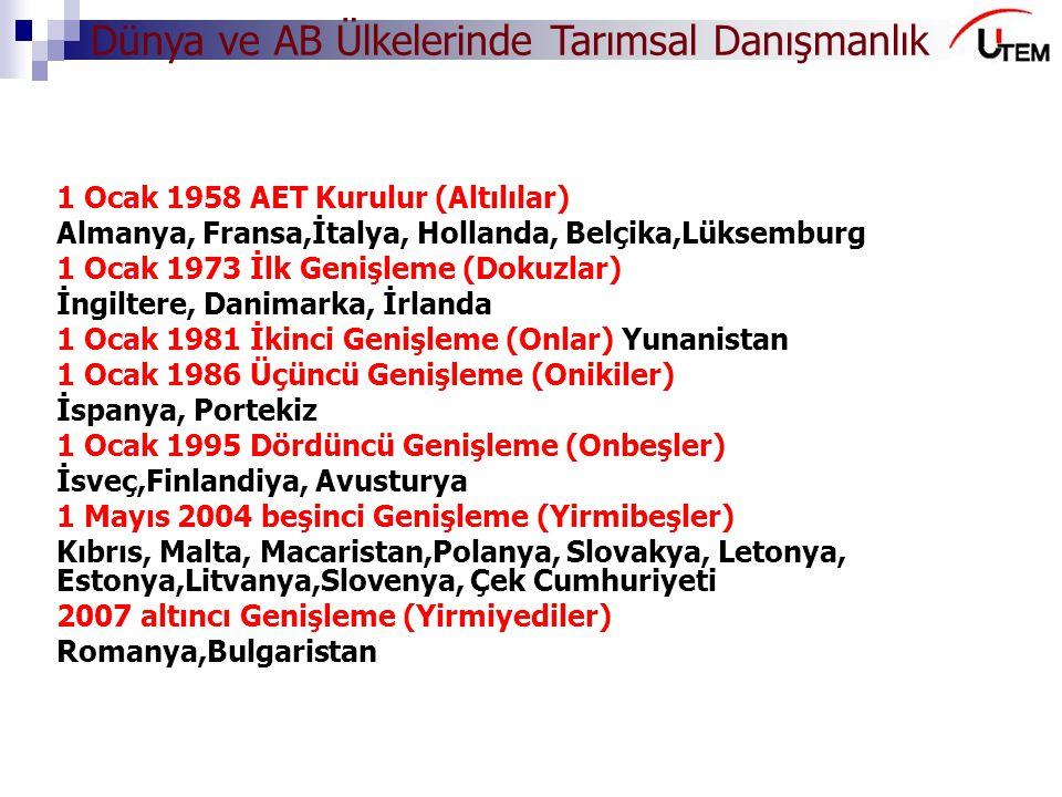 Dünya ve AB Ülkelerinde Tarımsal Danışmanlık 1 Ocak 1958 AET Kurulur (Altılılar) Almanya, Fransa,İtalya, Hollanda, Belçika,Lüksemburg 1 Ocak 1973 İlk