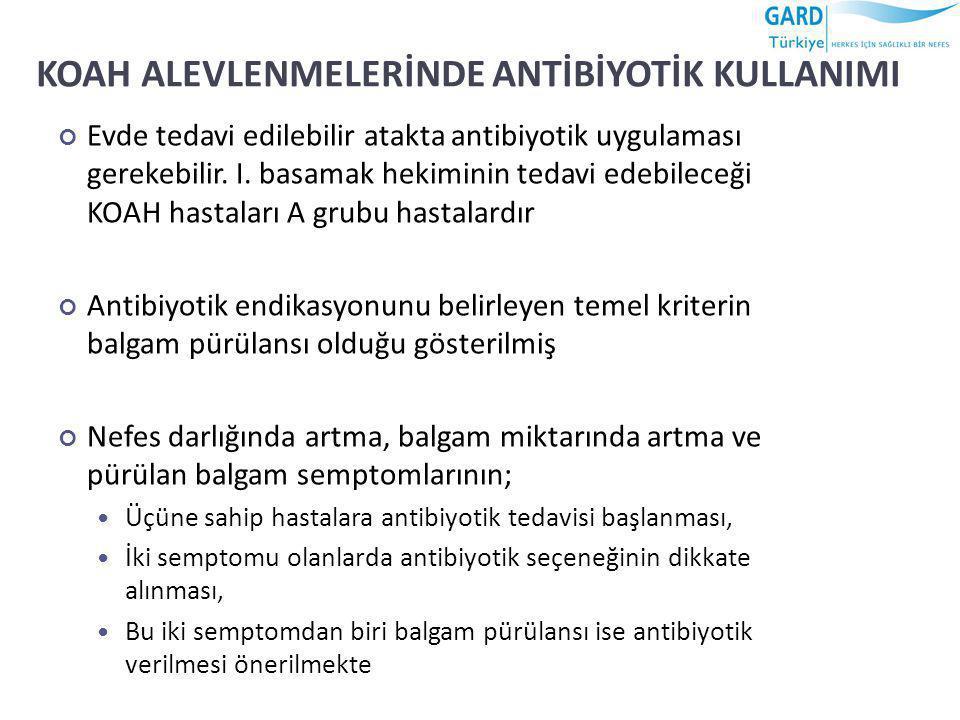KOAH ALEVLENMELERİNDE ANTİBİYOTİK KULLANIMI Evde tedavi edilebilir atakta antibiyotik uygulaması gerekebilir.