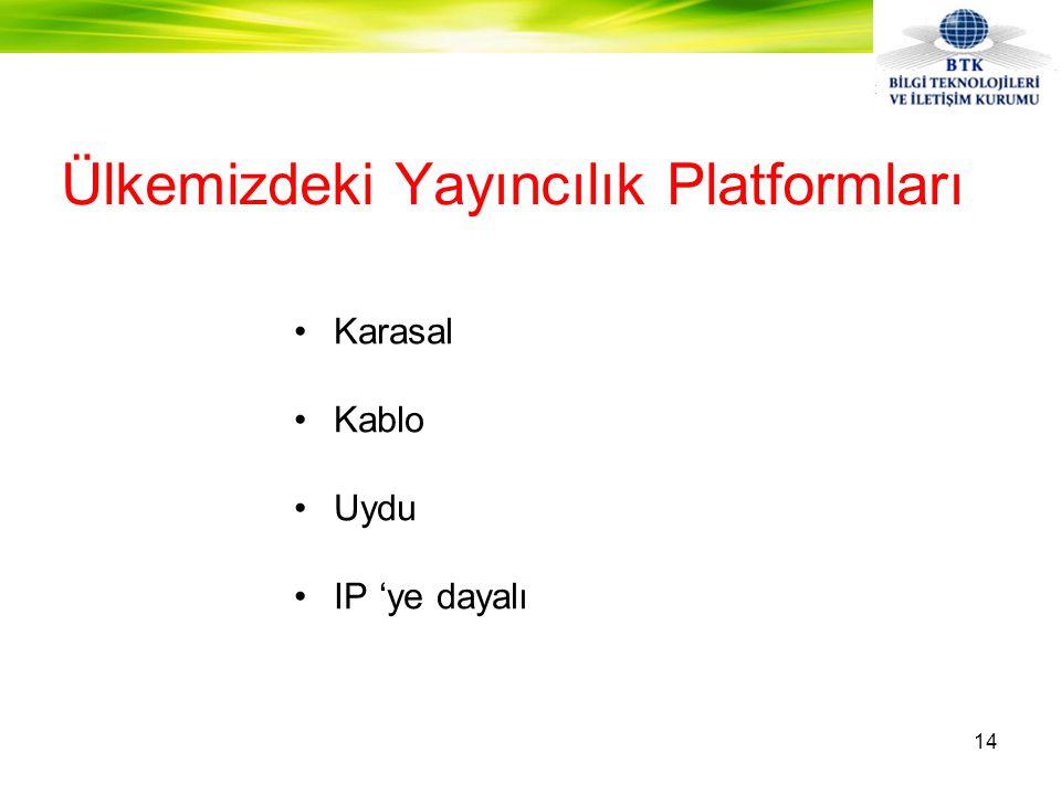 •Karasal •Kablo •Uydu •IP 'ye dayalı Ülkemizdeki Yayıncılık Platformları 14