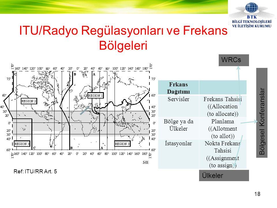 Frkans Dağıtımı ServislerFrekans Tahsisi ((Allocation (to allocate)) Bölge ya da Ülkeler Planlama ((Allotment (to allot)) İstasyonlarNokta Frekans Tahsisi ((Assignment (to assign)) ITU/Radyo Regülasyonları ve Frekans Bölgeleri Ref: ITU/RR Art.