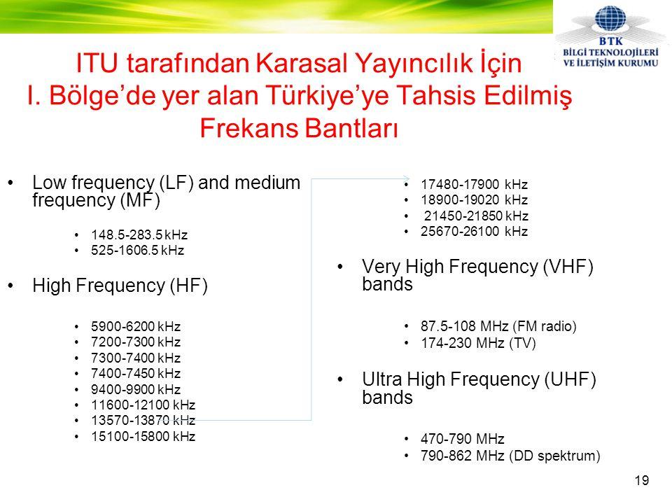 •Low frequency (LF) and medium frequency (MF) •148.5-283.5 kHz •525-1606.5 kHz •High Frequency (HF) •5900-6200 kHz •7200-7300 kHz •7300-7400 kHz •7400-7450 kHz •9400-9900 kHz •11600-12100 kHz •13570-13870 kHz •15100-15800 kHz •17480-17900 kHz •18900-19020 kHz • 21450-21850 kHz •25670-26100 kHz •Very High Frequency (VHF) bands •87.5-108 MHz (FM radio) •174-230 MHz (TV) •Ultra High Frequency (UHF) bands •470-790 MHz •790-862 MHz (DD spektrum) ITU tarafından Karasal Yayıncılık İçin I.