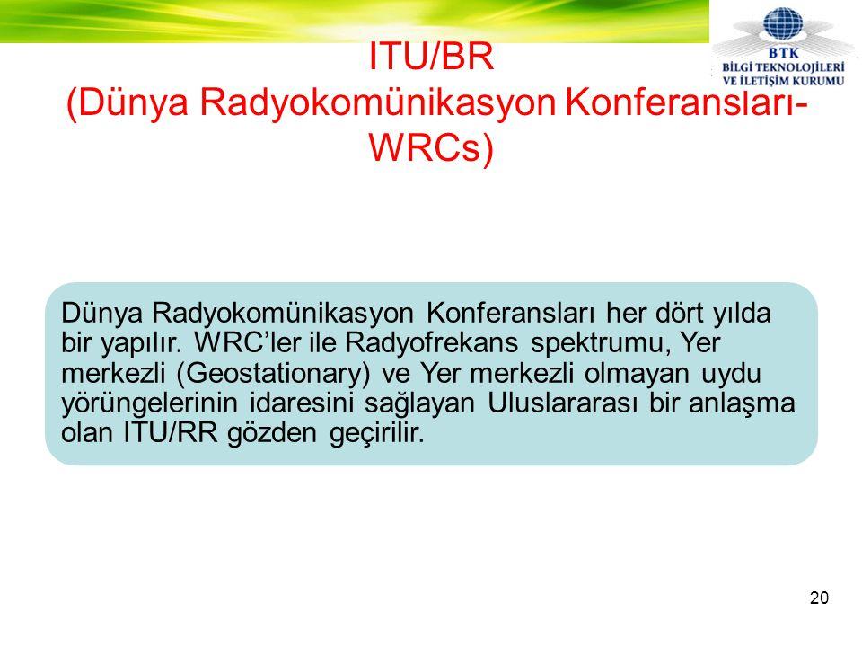 Dünya Radyokomünikasyon Konferansları her dört yılda bir yapılır.