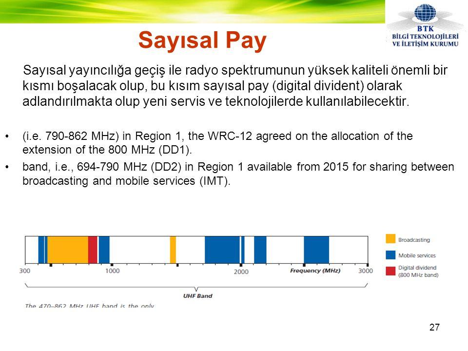 Sayısal Pay Sayısal yayıncılığa geçiş ile radyo spektrumunun yüksek kaliteli önemli bir kısmı boşalacak olup, bu kısım sayısal pay (digital divident) olarak adlandırılmakta olup yeni servis ve teknolojilerde kullanılabilecektir.