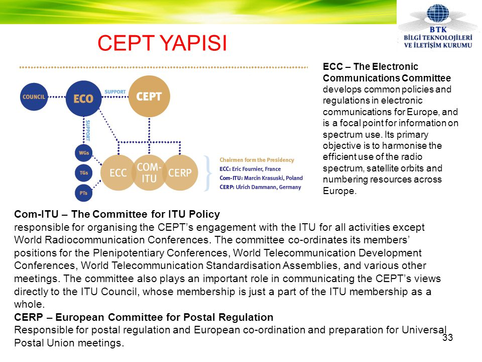 33 CEPT YAPISI Com-ITU – The Committee for ITU Policy responsible for organising the CEPT's engagement with the ITU for all activities except World Radiocommunication Conferences.