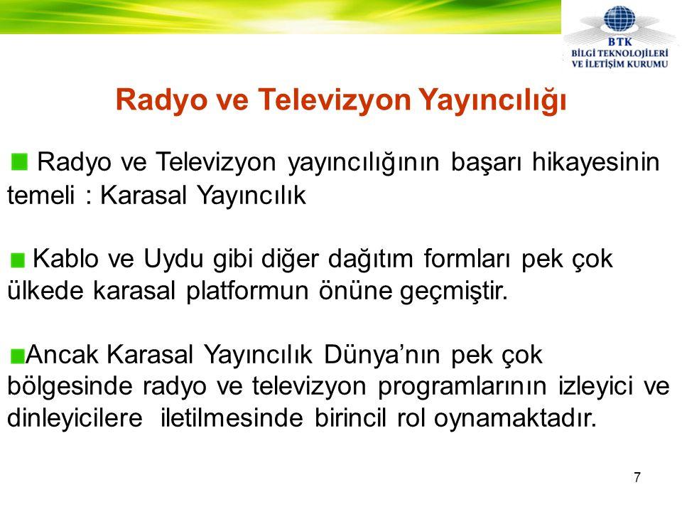 Radyo ve Televizyon Yayıncılığı Radyo ve Televizyon yayıncılığının başarı hikayesinin temeli : Karasal Yayıncılık Kablo ve Uydu gibi diğer dağıtım formları pek çok ülkede karasal platformun önüne geçmiştir.