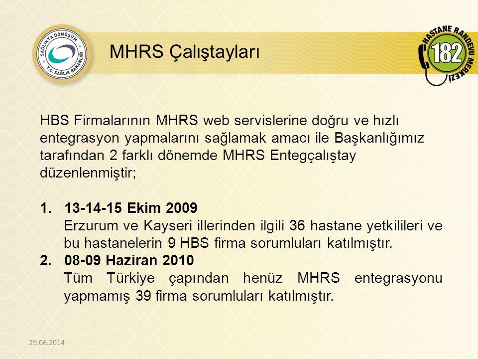 MHRS Entegrasyonu - 1 29.06.2014 • Hastanelerdeki mevcut lokal randevu sistemleri MHRS'ye entegre edilecek, • HBS'ler için hekim çalışma cetveli takip modülü gerekecek, • Hastaneler web üzerinden de hekim çalışma cetveli girebilecek, • Alınan randevular HBS'ye aktarılabilecek, • Hastaneler, karar destek raporlarını görebilecek.