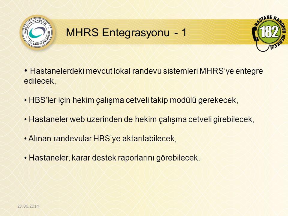 MHRS Entegrasyonu - 2 29.06.2014 MHRS'ye entegre olmuş hastaneler; • Düzenli olarak gelecek 1 haftaya ait hekim çalışma cetvelleri bulundururlar, • Düzenli ve otomatik olarak randevu sorgulamaları yaparlar.