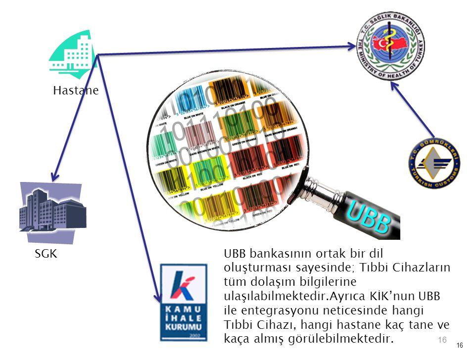 16 Hastane SGKUBB bankasının ortak bir dil oluşturması sayesinde; Tıbbi Cihazların tüm dolaşım bilgilerine ulaşılabilmektedir.Ayrıca KİK'nun UBB ile e