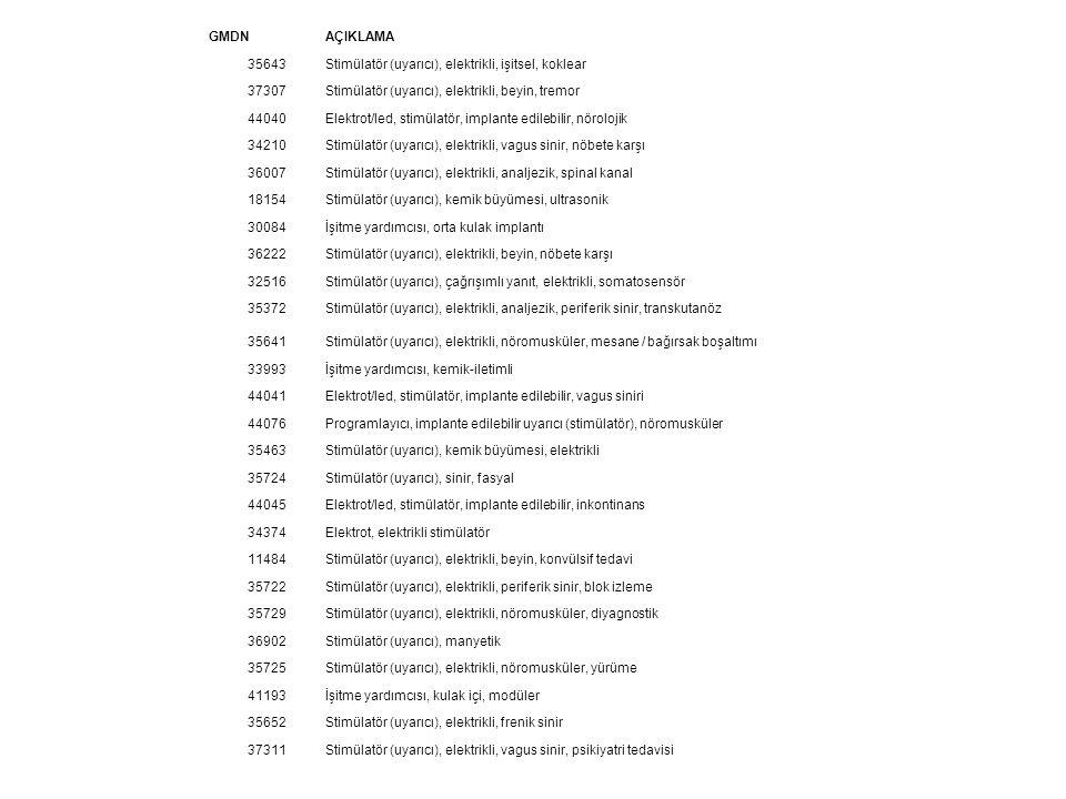 GMDNAÇIKLAMA 35643Stimülatör (uyarıcı), elektrikli, işitsel, koklear 37307Stimülatör (uyarıcı), elektrikli, beyin, tremor 44040Elektrot/led, stimülatö