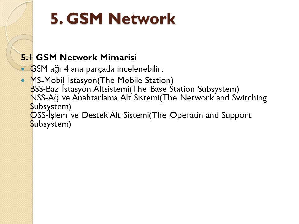 5. GSM Network 5.1 GSM Network Mimarisi  GSM a ğ ı 4 ana parçada incelenebilir:  MS-Mobil İ stasyon(The Mobile Station) BSS-Baz İ stasyon Altsistemi