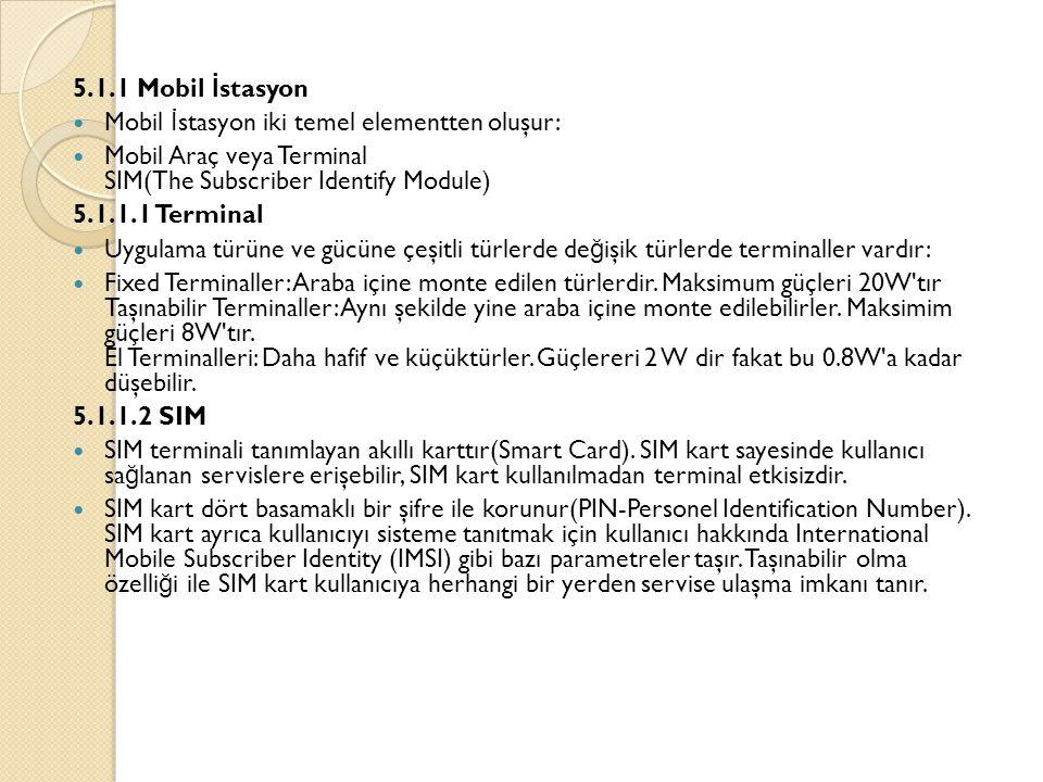 5.1.1 Mobil İ stasyon  Mobil İ stasyon iki temel elementten oluşur:  Mobil Araç veya Terminal SIM(The Subscriber Identify Module) 5.1.1.1 Terminal 