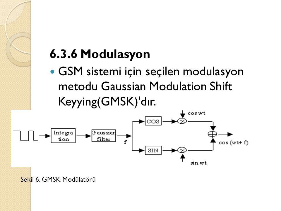 6.3.6 Modulasyon  GSM sistemi için seçilen modulasyon metodu Gaussian Modulation Shift Keyying(GMSK) dır.