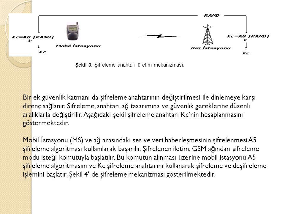 Şekil 3. Şifreleme anahtarı üretim mekanizması. Bir ek güvenlik katmanı da şifreleme anahtarının de ğ iştirilmesi ile dinlemeye karşı direnç sa ğ lanı