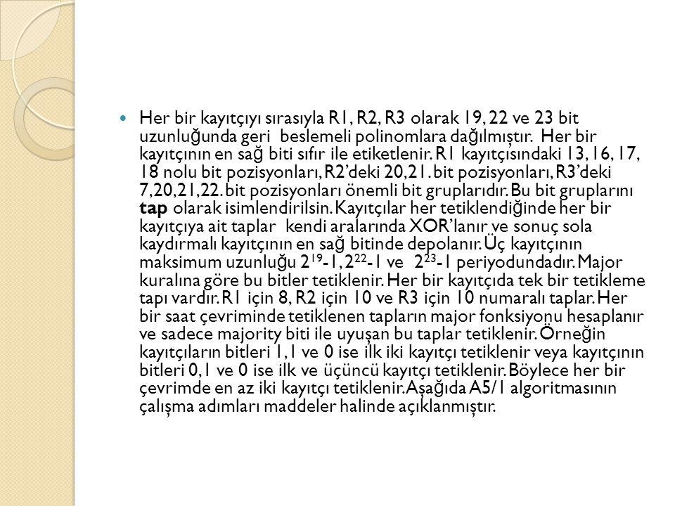  Her bir kayıtçıyı sırasıyla R1, R2, R3 olarak 19, 22 ve 23 bit uzunlu ğ unda geri beslemeli polinomlara da ğ ılmıştır. Her bir kayıtçının en sa ğ bi